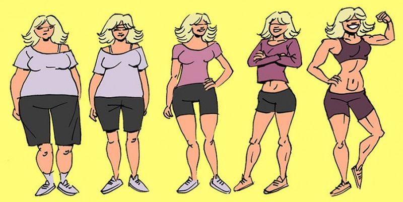 Советы для потери веса