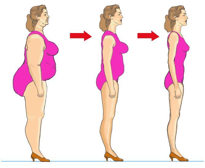 Как очень быстро похудеть?