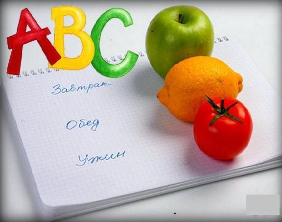 ABC диета: меню и отзывы