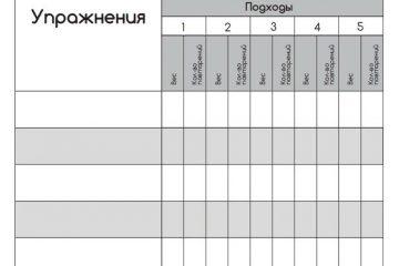 Тренировочный дневник - бланк