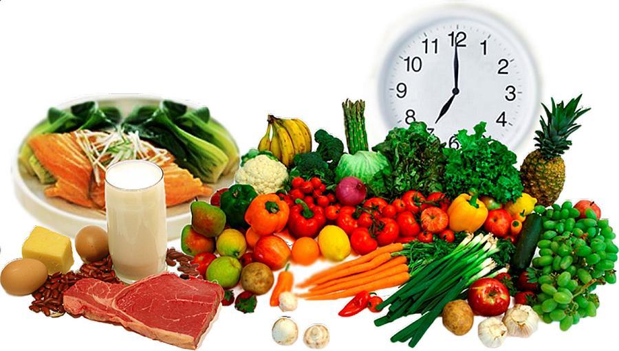 Основные законы рационального питания