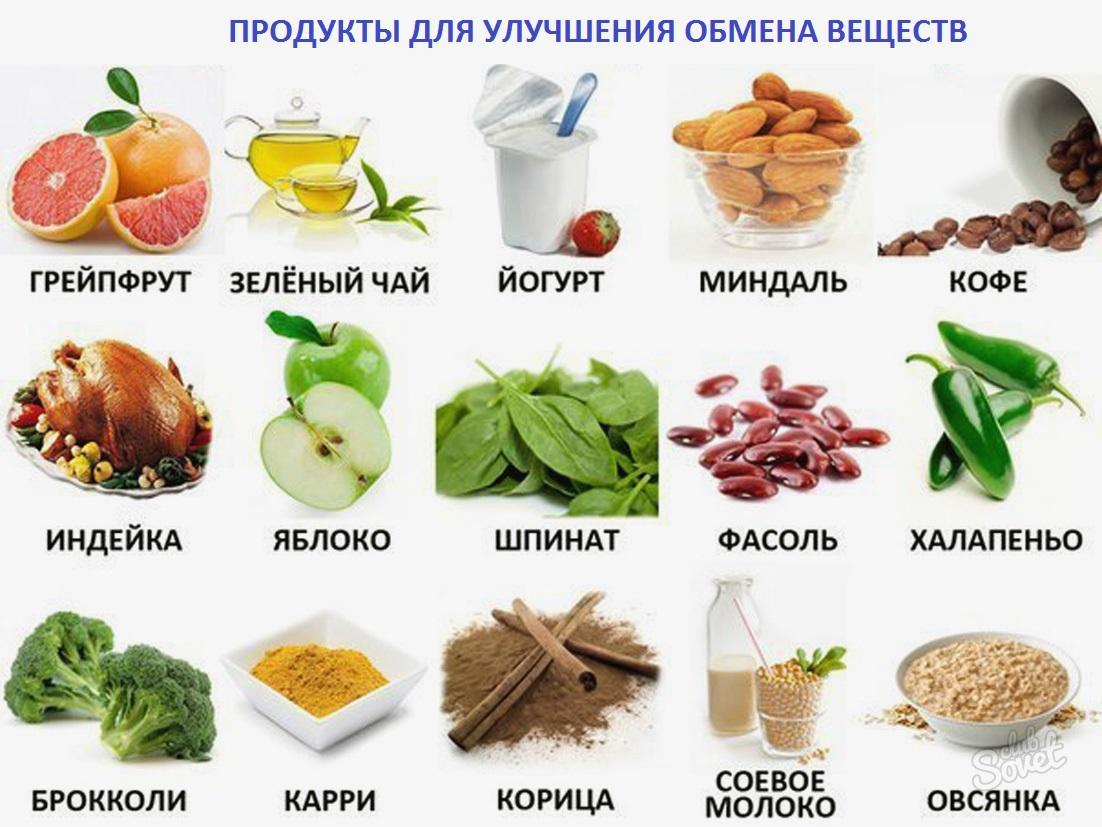 продукты для лучшего обмена веществ