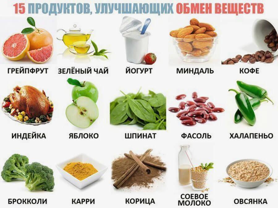 5 групп продуктов для правильного питания
