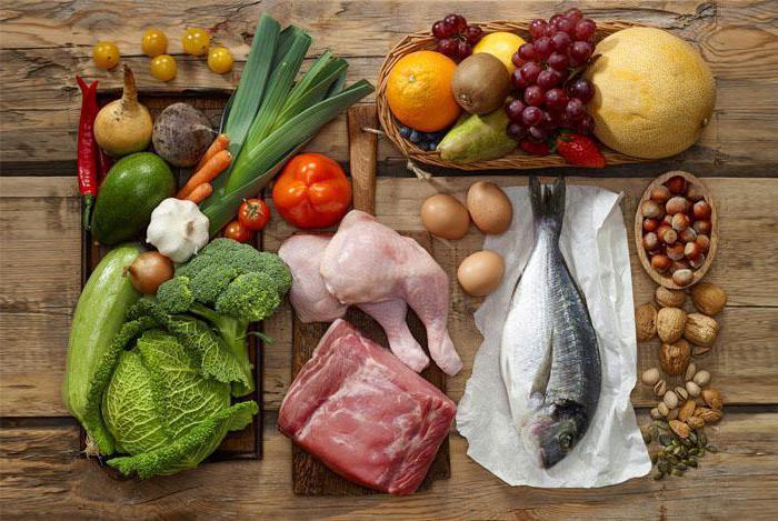 Зигзаг-диета (диета углеводного чередования)