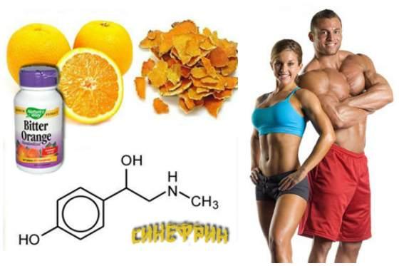 Пищевые добавки наоснове синефрина