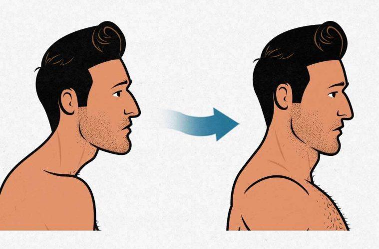 Как накачать шею